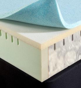 Memory foam layers Ultimate mattress