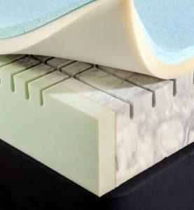 Layers foam Ultimate mattress